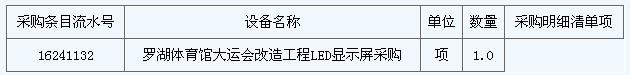 罗湖体育馆<a href=http://www.led-100.com target=_blank>led显示屏</a>采购项目公告
