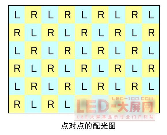 Hibino发布采用JVC技术3D <a href=http://www.led-100.com target=_blank>led显示屏</a>