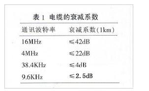 如何提高<a href=http://www.led-100.com target=_blank>led显示屏</a>远距离通讯的稳定性