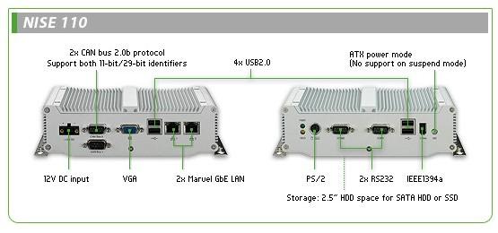 新汉EZ控制器�C仅手掌大小的高效无风扇PC:NISE 100 系列