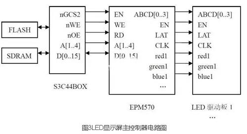 晶元光电led灯珠芯片的结构图