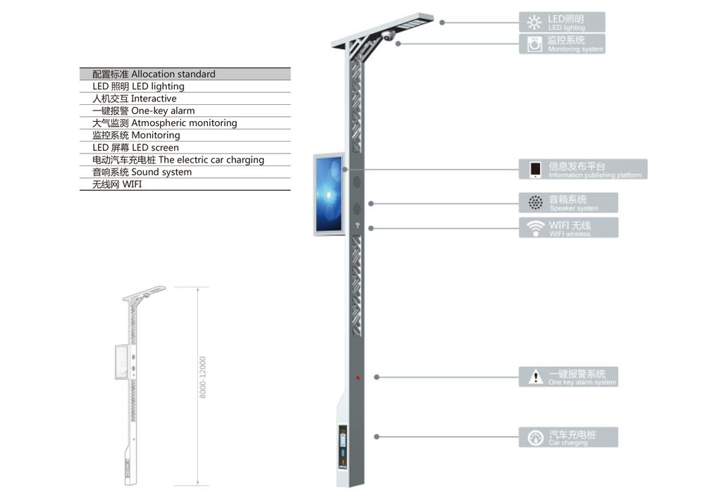 智慧LED灯杆屏,灯杆LED广告机,LED刷屏机,LED灯杆屏厂家