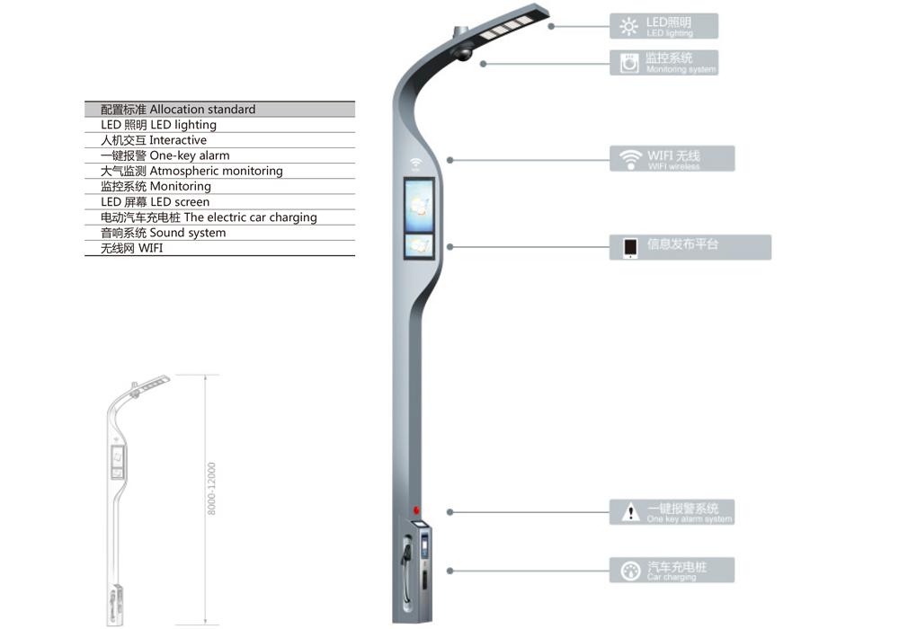 智慧灯杆屏,灯杆广告机,LED刷屏机,LED灯杆屏